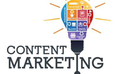 Perchè il content marketing è il futuro del marketing on line?